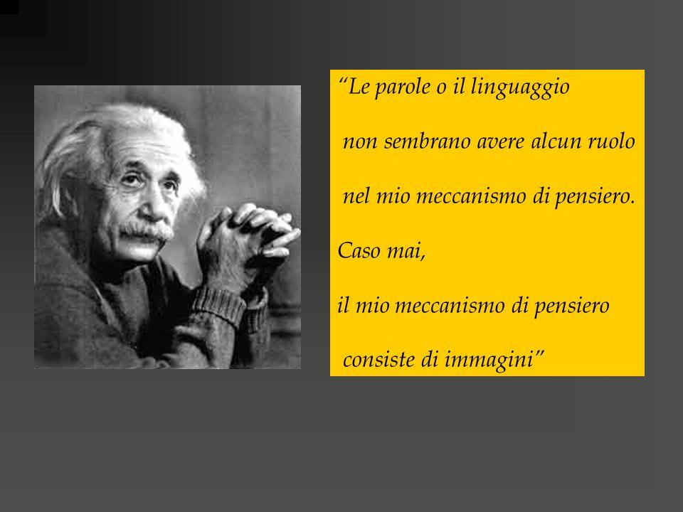 Le parole o il linguaggio non sembrano avere alcun ruolo nel mio meccanismo di pensiero. Caso mai, il mio meccanismo di pensiero consiste di immagini