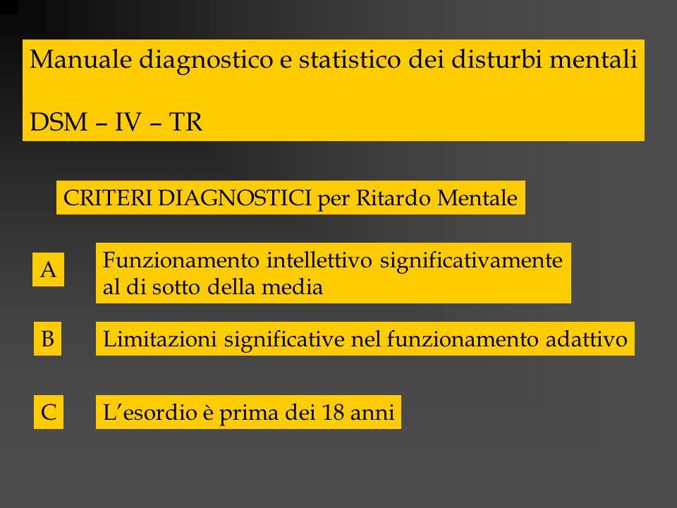 Manuale diagnostico e statistico dei disturbi mentali DSM – IV – TR CRITERI DIAGNOSTICI per Ritardo Mentale Funzionamento intellettivo significativame