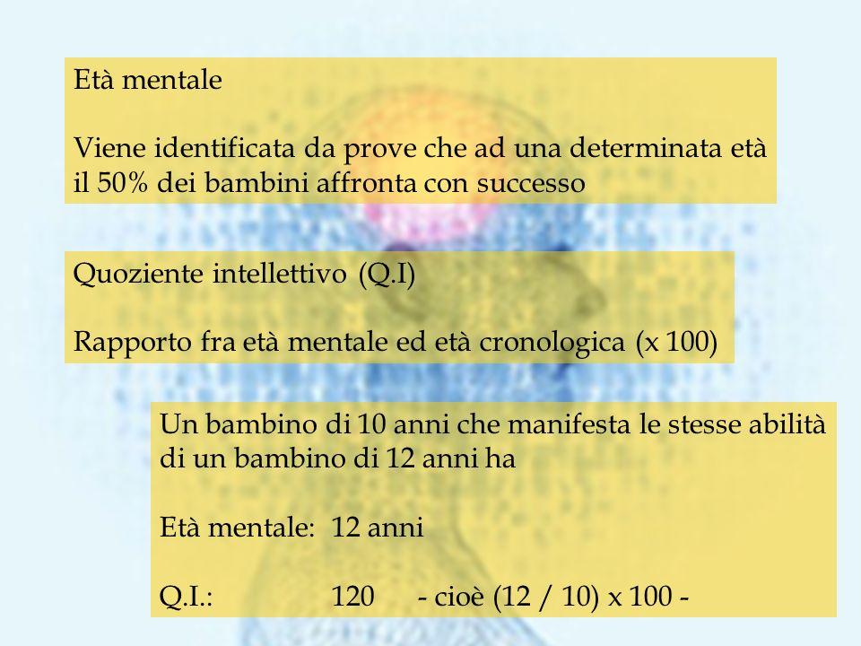 Età mentale Viene identificata da prove che ad una determinata età il 50% dei bambini affronta con successo Quoziente intellettivo (Q.I) Rapporto fra