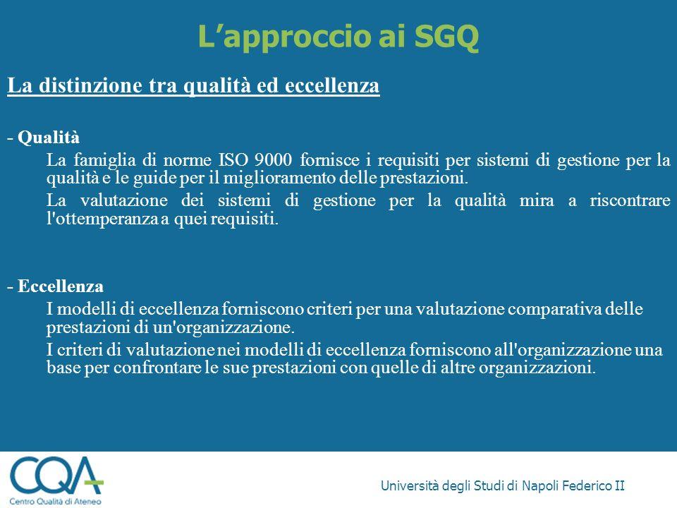 Università degli Studi di Napoli Federico II Lapproccio ai SGQ La distinzione tra qualità ed eccellenza - Qualità La famiglia di norme ISO 9000 fornis
