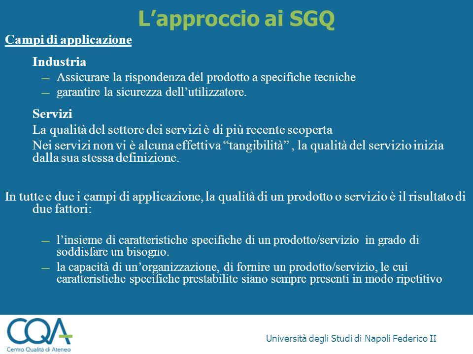 Università degli Studi di Napoli Federico II Lapproccio ai SGQ Campi di applicazione Industria Assicurare la rispondenza del prodotto a specifiche tec