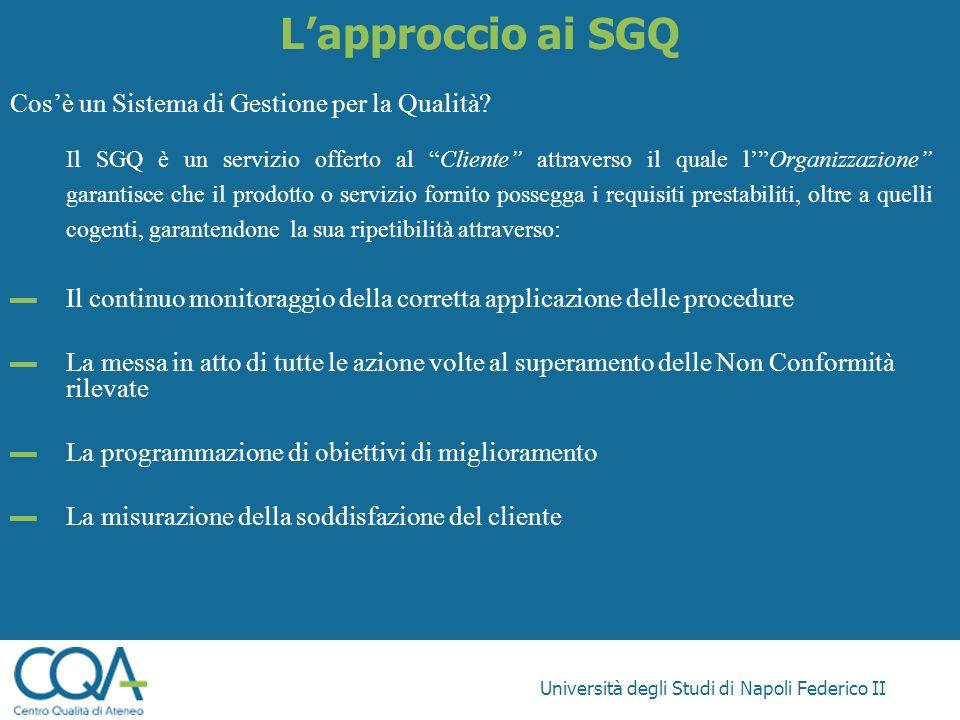 Università degli Studi di Napoli Federico II Lapproccio ai SGQ Cosè un Sistema di Gestione per la Qualità? Il SGQ è un servizio offerto al Cliente att