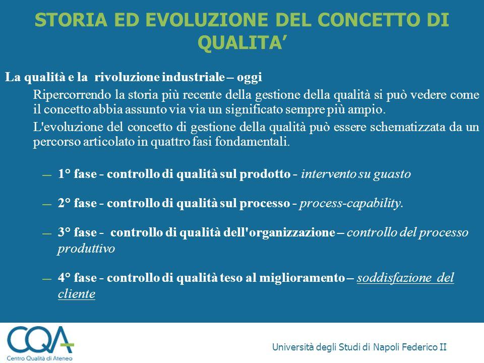 Università degli Studi di Napoli Federico II La qualità e la rivoluzione industriale – oggi Ripercorrendo la storia più recente della gestione della q