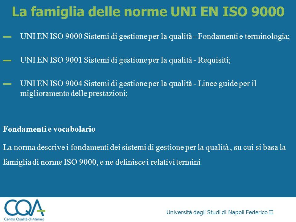Università degli Studi di Napoli Federico II UNI EN ISO 9000:2005 Fondamenti e Terminologia UNI EN ISO 9004:2009 Linee guida per il miglioramento delle prestazioni delle prestazioni UNI EN ISO 9001:2008 Requisiti La famiglia delle norme UNI EN ISO 9000
