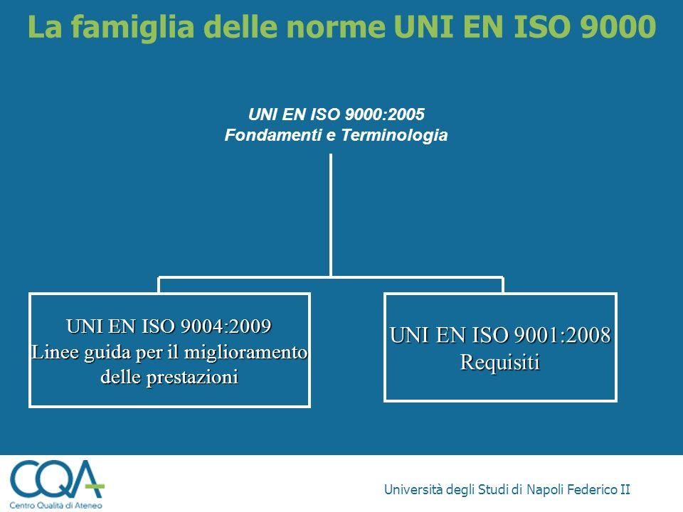 Università degli Studi di Napoli Federico II Lapproccio ai SGQ Termini e definizioni La Norma UNI EN ISO 9000 definisce la Qualità Grado in cui un insieme di caratteristiche intrinseche soddisfa i requisiti.