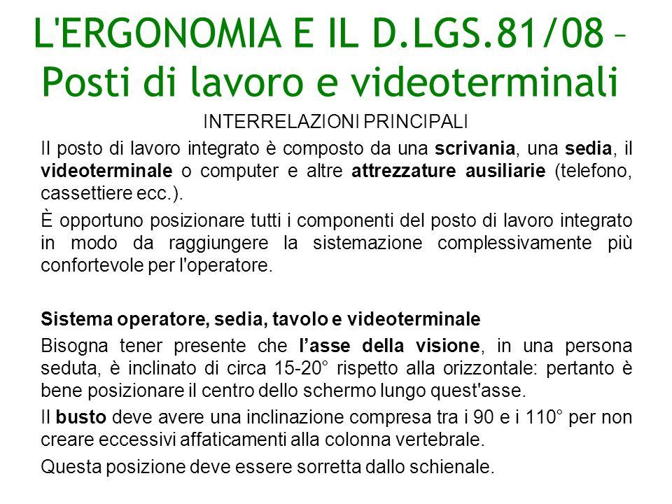L ERGONOMIA E IL D.LGS.81/08 – Posti di lavoro e videoterminali INTERRELAZIONI PRINCIPALI Il posto di lavoro integrato è composto da una scrivania, una sedia, il videoterminale o computer e altre attrezzature ausiliarie (telefono, cassettiere ecc.).