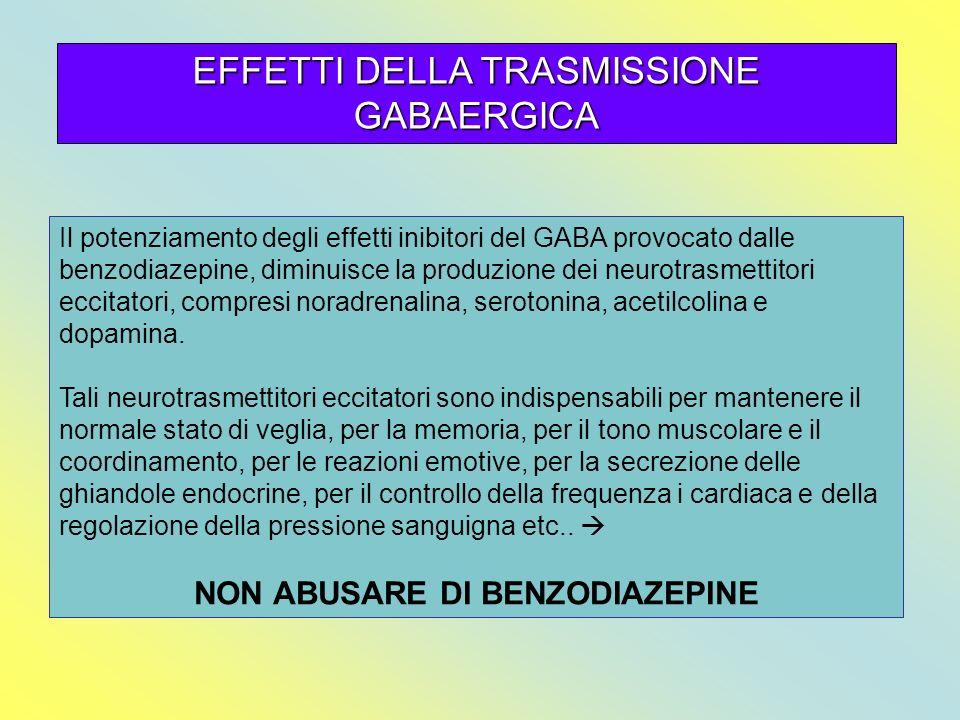 Il potenziamento degli effetti inibitori del GABA provocato dalle benzodiazepine, diminuisce la produzione dei neurotrasmettitori eccitatori, compresi