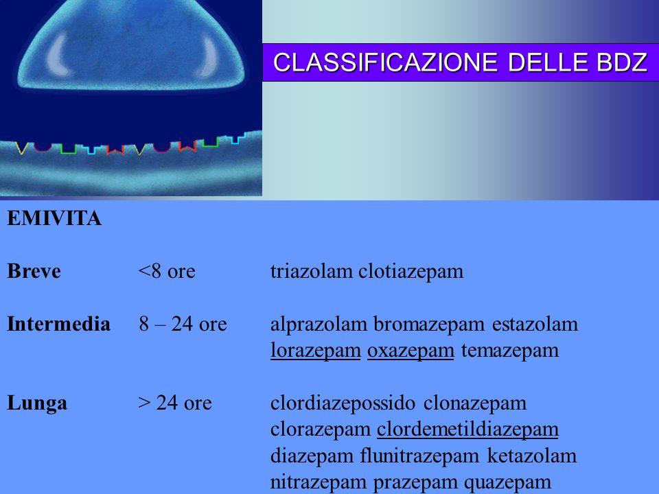 EMIVITA Breve<8 oretriazolam clotiazepam Intermedia8 – 24 ore alprazolam bromazepam estazolam lorazepam oxazepam temazepam Lunga > 24 oreclordiazeposs