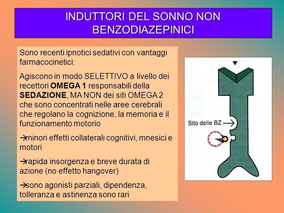 INDUTTORI DEL SONNO NON BENZODIAZEPINICI Sono recenti ipnotici sedativi con vantaggi farmacocinetici: Agiscono in modo SELETTIVO a livello dei recetto
