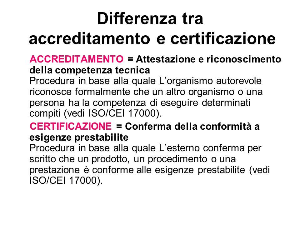 Differenza tra accreditamento e certificazione ACCREDITAMENTO = Attestazione e riconoscimento della competenza tecnica Procedura in base alla quale Lo