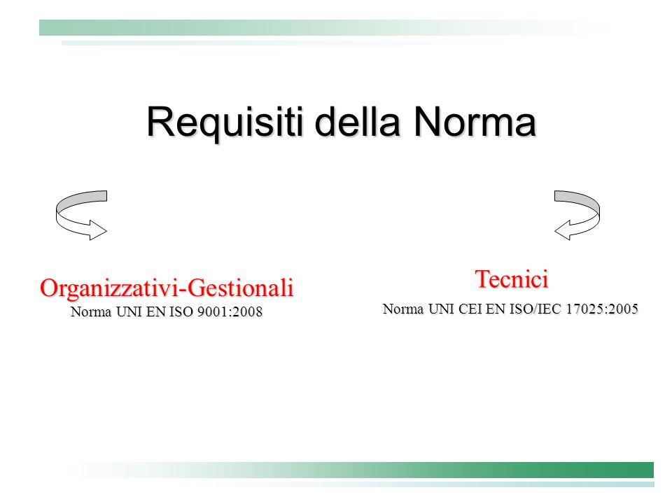 Requisiti della Norma Organizzativi-Gestionali Norma UNI EN ISO 9001:2008 Tecnici Norma UNI CEI EN ISO/IEC 17025:2005