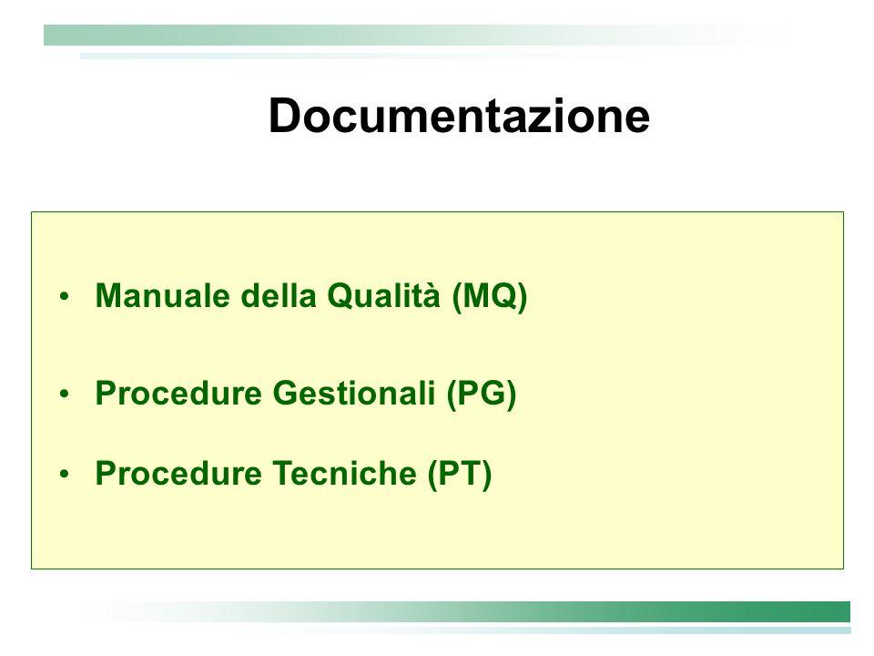 Documentazione Manuale della Qualità (MQ) Procedure Gestionali (PG) Procedure Tecniche (PT)