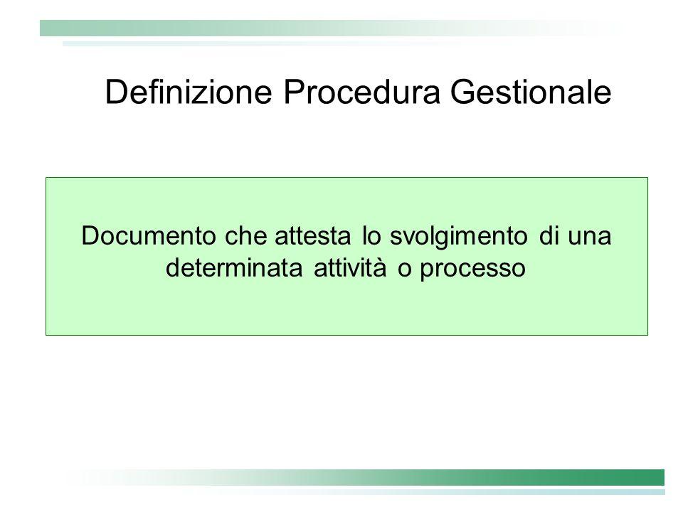 Definizione Procedura Gestionale Documento che attesta lo svolgimento di una determinata attività o processo