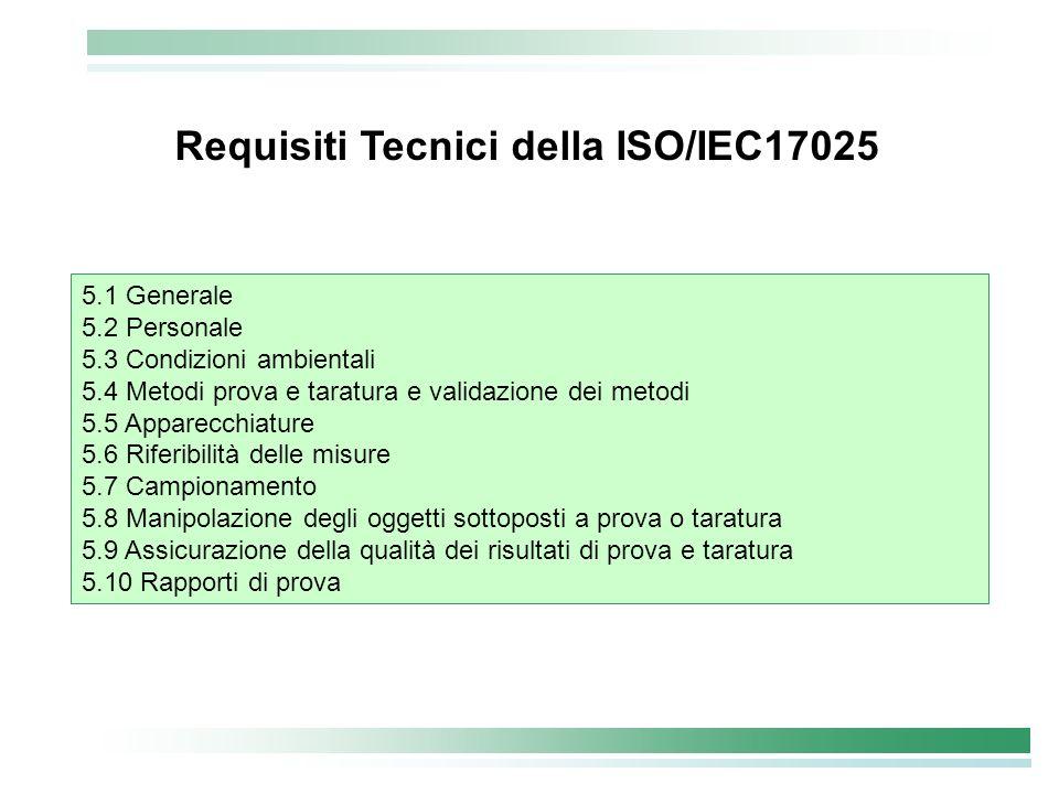 5.1 Generale 5.2 Personale 5.3 Condizioni ambientali 5.4 Metodi prova e taratura e validazione dei metodi 5.5 Apparecchiature 5.6 Riferibilità delle m