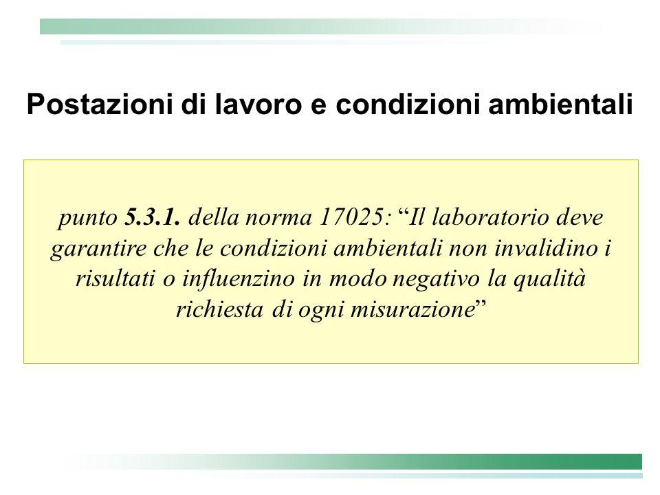 Postazioni di lavoro e condizioni ambientali punto 5.3.1. della norma 17025: Il laboratorio deve garantire che le condizioni ambientali non invalidino
