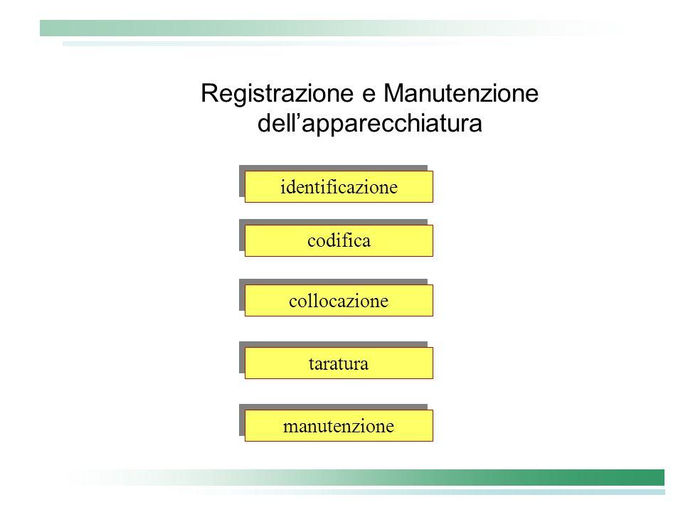 identificazione codifica collocazione taratura manutenzione Registrazione e Manutenzione dellapparecchiatura