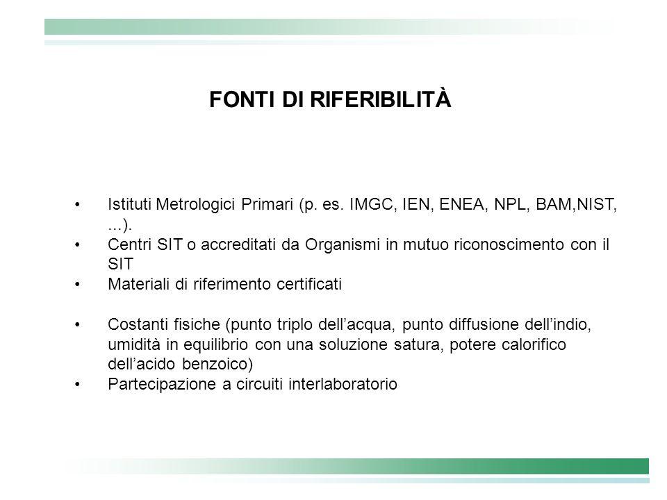 Istituti Metrologici Primari (p. es. IMGC, IEN, ENEA, NPL, BAM,NIST,...). Centri SIT o accreditati da Organismi in mutuo riconoscimento con il SIT Mat