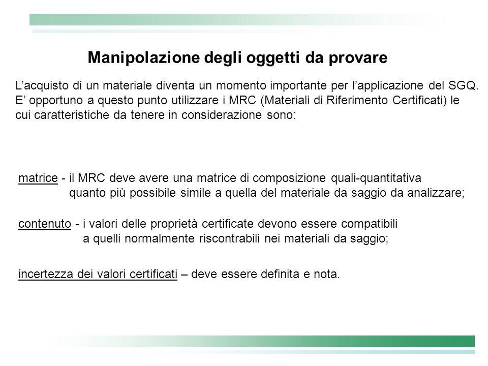 Manipolazione degli oggetti da provare contenuto - i valori delle proprietà certificate devono essere compatibili a quelli normalmente riscontrabili n