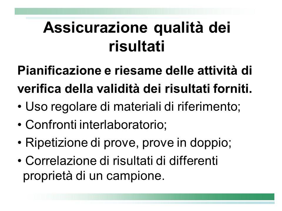 Assicurazione qualità dei risultati Pianificazione e riesame delle attività di verifica della validità dei risultati forniti. Uso regolare di material