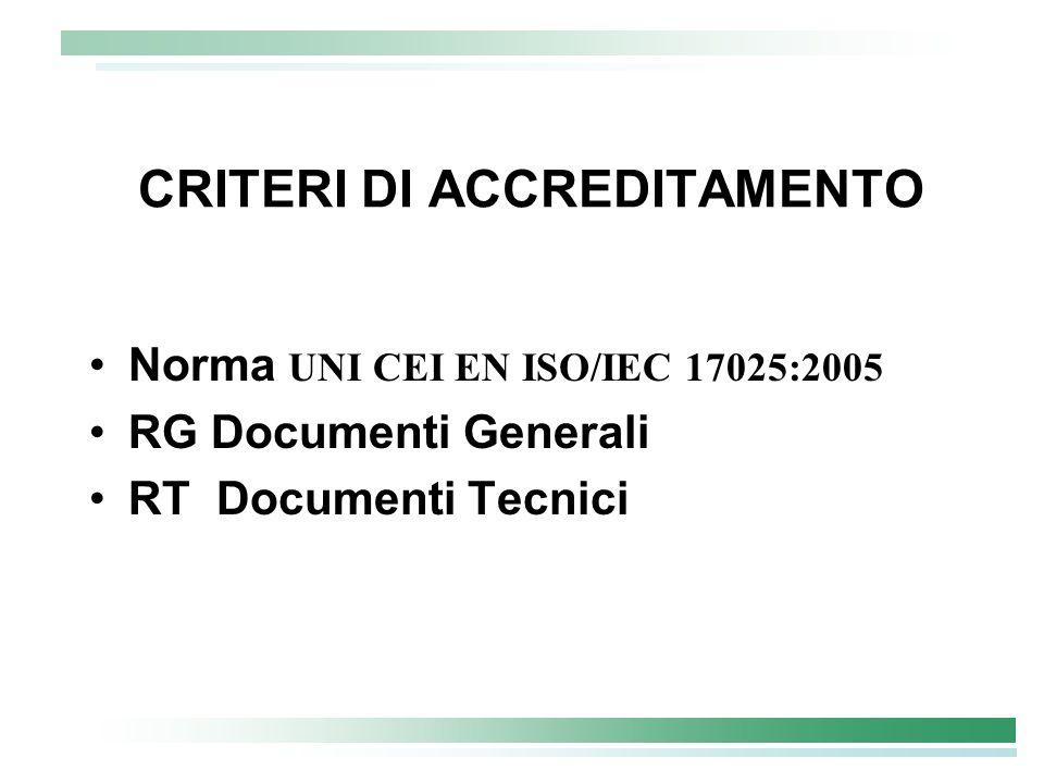 CRITERI DI ACCREDITAMENTO Norma UNI CEI EN ISO/IEC 17025:2005 RG Documenti Generali RT Documenti Tecnici