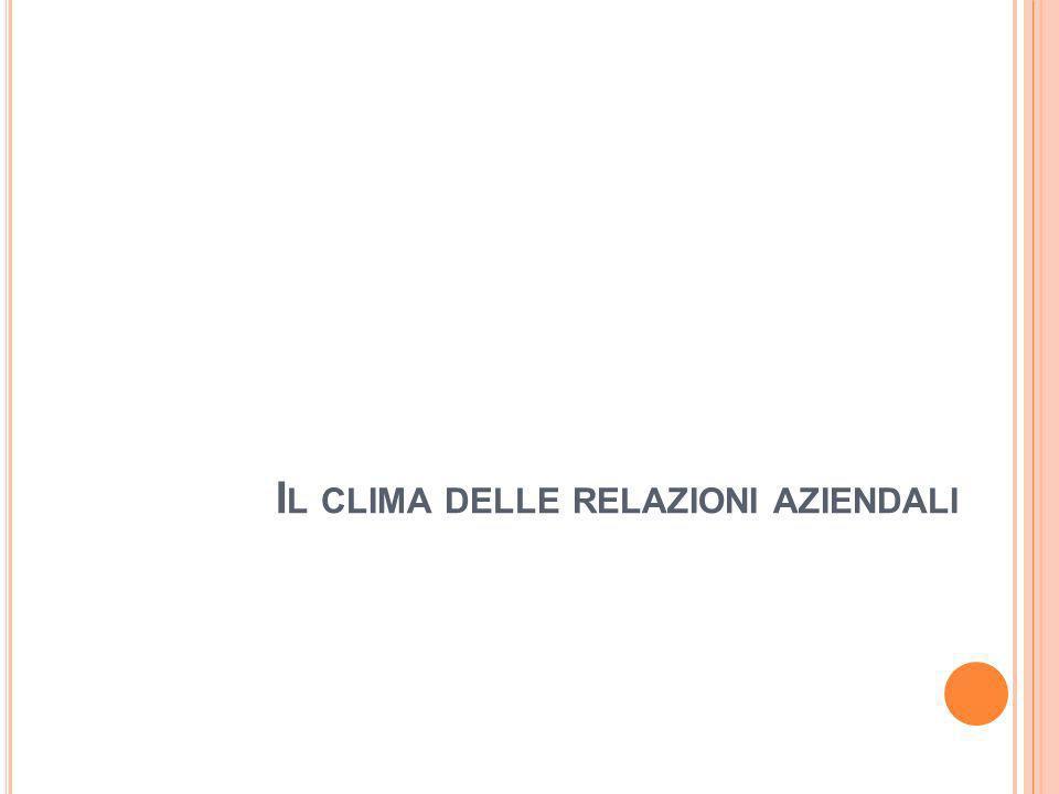 I L CLIMA DELLE RELAZIONI AZIENDALI