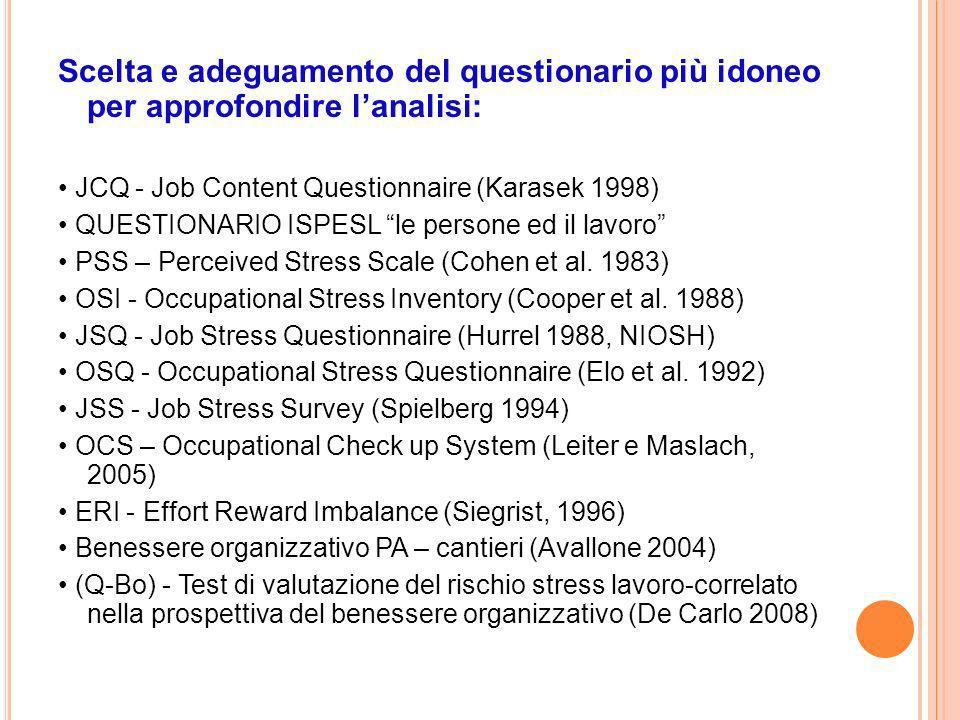 Scelta e adeguamento del questionario più idoneo per approfondire lanalisi: JCQ - Job Content Questionnaire (Karasek 1998) QUESTIONARIO ISPESL le persone ed il lavoro PSS – Perceived Stress Scale (Cohen et al.