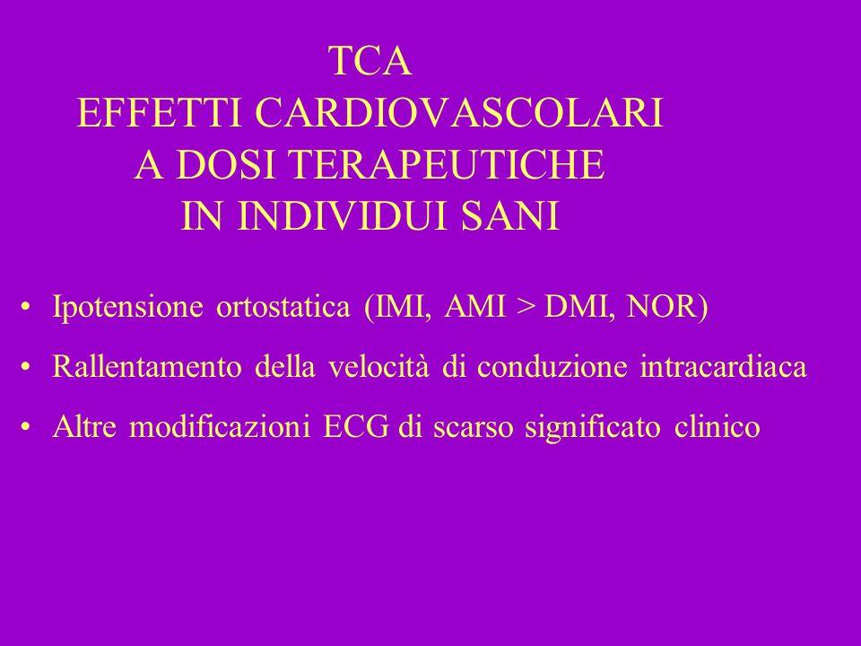 TCA EFFETTI CARDIOVASCOLARI A DOSI TERAPEUTICHE IN INDIVIDUI SANI Ipotensione ortostatica (IMI, AMI > DMI, NOR) Rallentamento della velocità di conduz