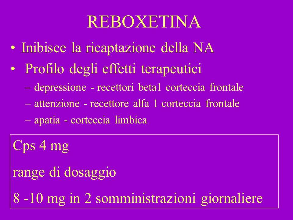 REBOXETINA Inibisce la ricaptazione della NA Profilo degli effetti terapeutici –depressione - recettori beta1 corteccia frontale –attenzione - recetto