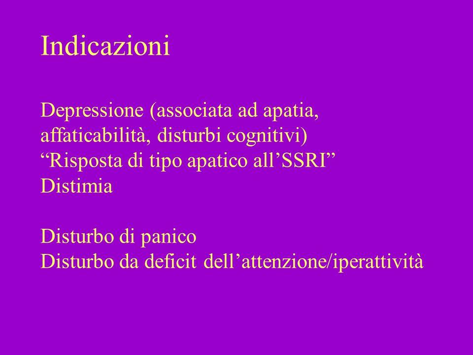 Indicazioni Depressione (associata ad apatia, affaticabilità, disturbi cognitivi) Risposta di tipo apatico allSSRI Distimia Disturbo di panico Disturb