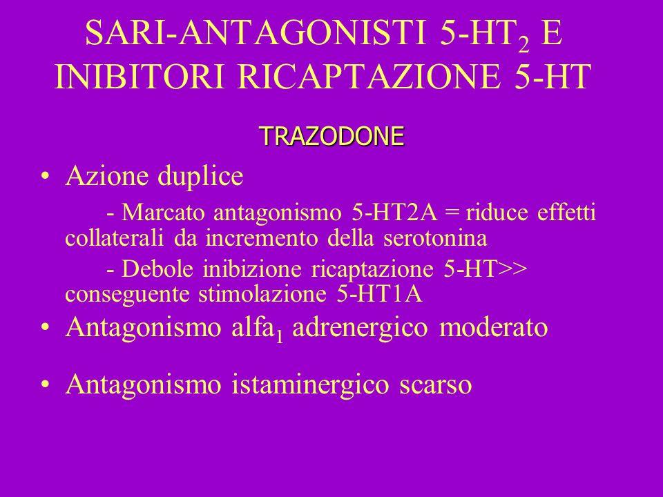 SARI-ANTAGONISTI 5-HT 2 E INIBITORI RICAPTAZIONE 5-HT Azione duplice - Marcato antagonismo 5-HT2A = riduce effetti collaterali da incremento della ser