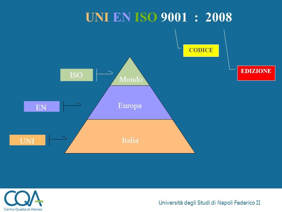 Università degli Studi di Napoli Federico II UNI EN ISO 9001 : 2008 ISO EN Mondo Europa Italia UNI CODICE EDIZIONE