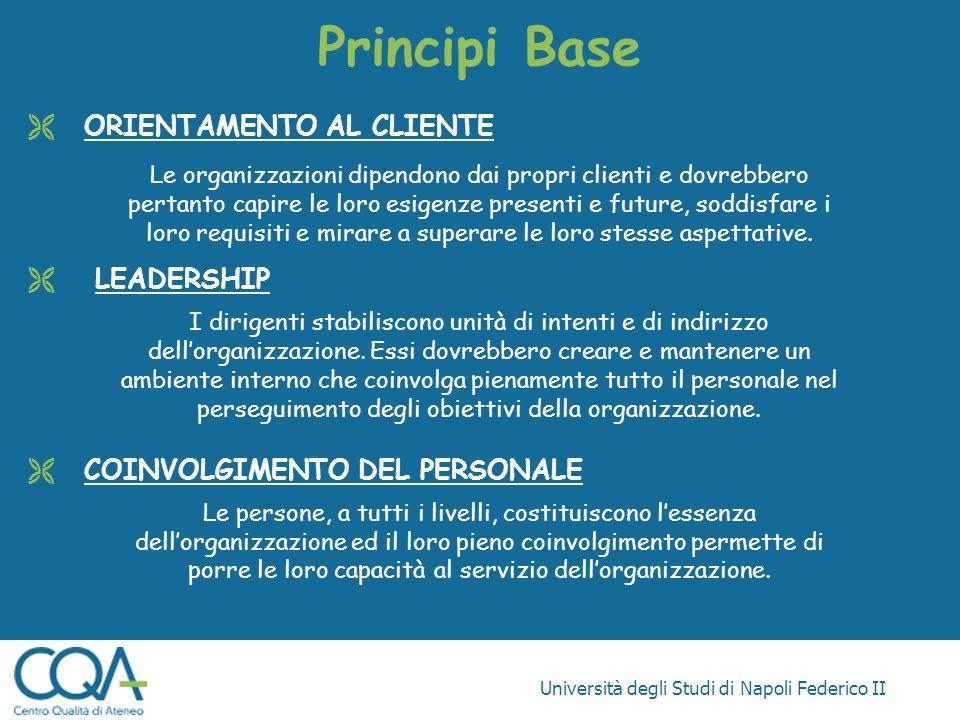 Università degli Studi di Napoli Federico II Principi Base ORIENTAMENTO AL CLIENTE Le organizzazioni dipendono dai propri clienti e dovrebbero pertant
