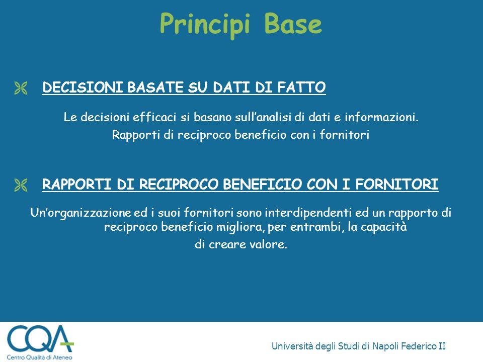 Università degli Studi di Napoli Federico II Principi Base DECISIONI BASATE SU DATI DI FATTO Le decisioni efficaci si basano sullanalisi di dati e inf