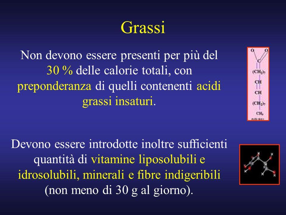 Grassi Non devono essere presenti per più del 30 % delle calorie totali, con preponderanza di quelli contenenti acidi grassi insaturi. Devono essere i