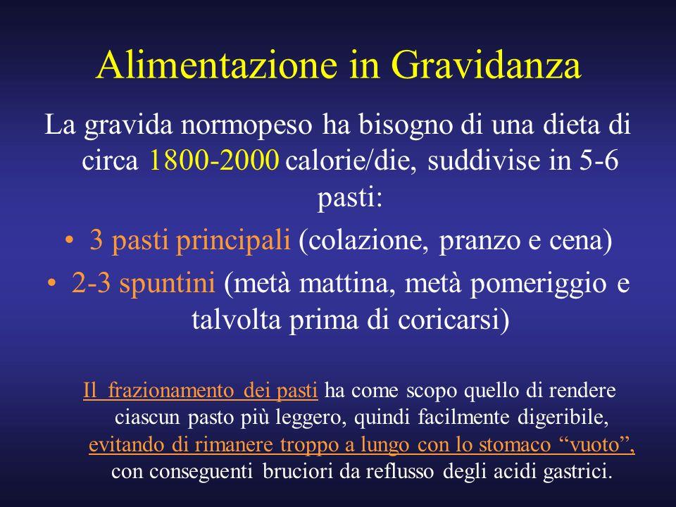Alimentazione in Gravidanza La gravida normopeso ha bisogno di una dieta di circa 1800-2000 calorie/die, suddivise in 5-6 pasti: 3 pasti principali (c