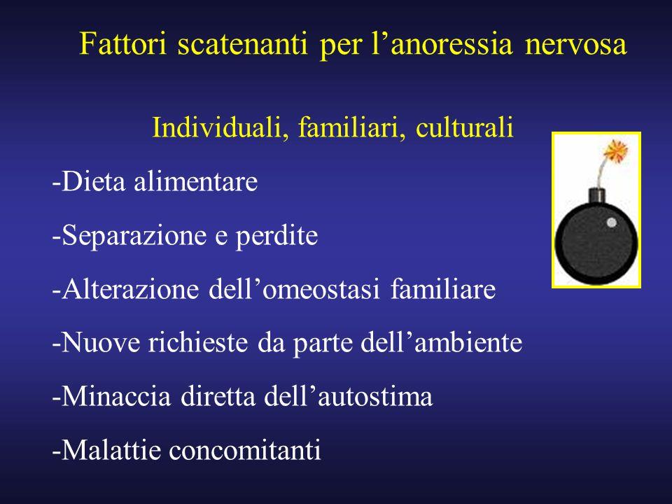 Fattori scatenanti per lanoressia nervosa Individuali, familiari, culturali -Dieta alimentare -Separazione e perdite -Alterazione dellomeostasi famili
