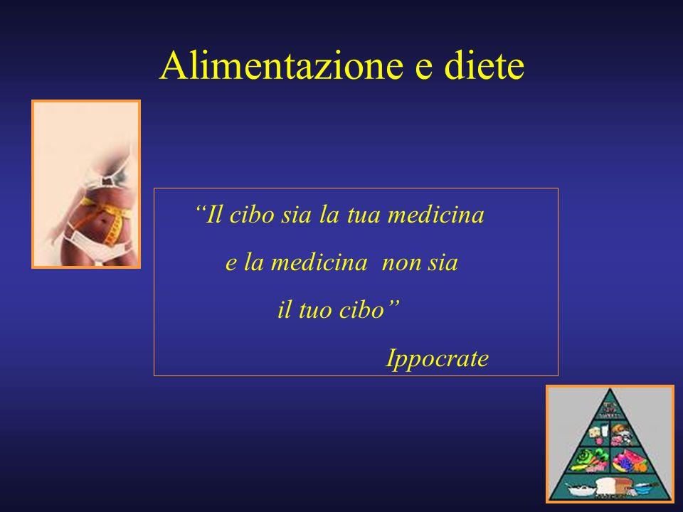Alimentazione e diete Il cibo sia la tua medicina e la medicina non sia il tuo cibo Ippocrate