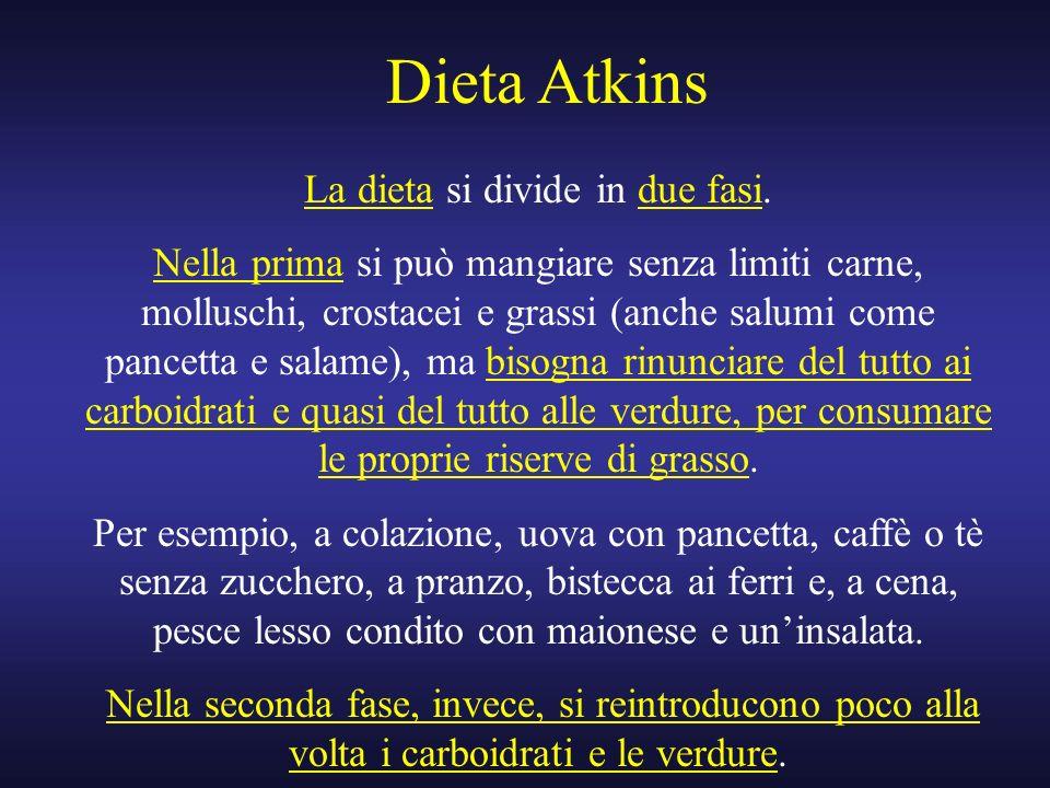 Dieta Atkins La dieta si divide in due fasi. Nella prima si può mangiare senza limiti carne, molluschi, crostacei e grassi (anche salumi come pancetta