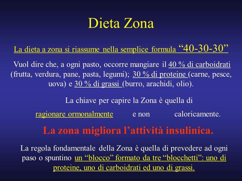 Dieta Zona La dieta a zona si riassume nella semplice formula 40-30-30 Vuol dire che, a ogni pasto, occorre mangiare il 40 % di carboidrati (frutta, v