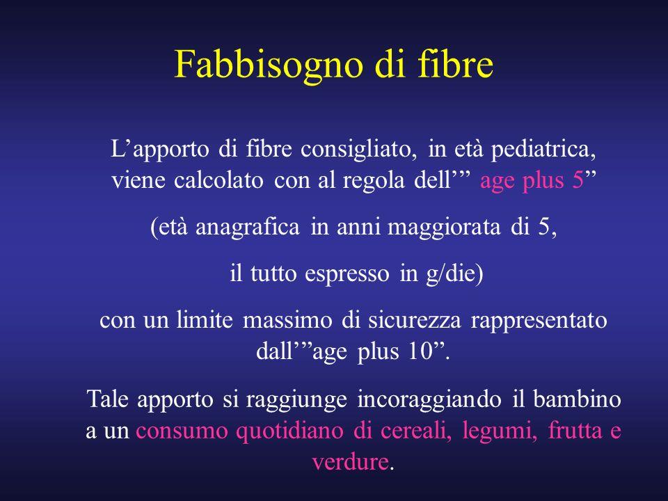Fabbisogno di fibre Tale apporto si raggiunge incoraggiando il bambino a un consumo quotidiano di cereali, legumi, frutta e verdure. Lapporto di fibre