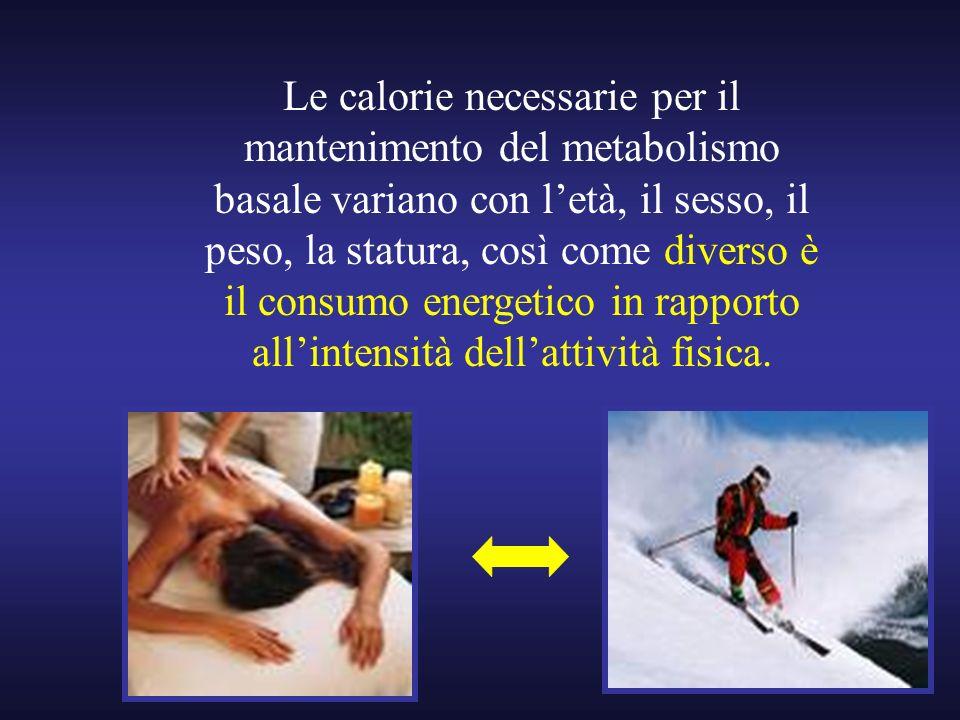 Le calorie necessarie per il mantenimento del metabolismo basale variano con letà, il sesso, il peso, la statura, così come diverso è il consumo energ