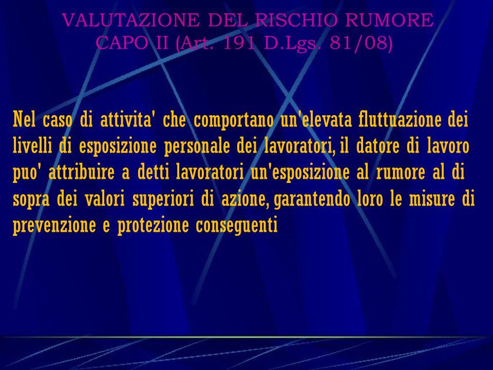 VALUTAZIONE DEL RISCHIO RUMORE CAPO II (Art.190 D.Lgs.