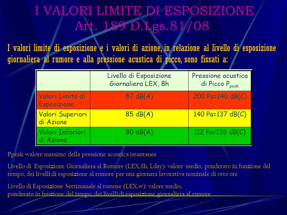 VALUTAZIONE DEL RISCHIO RUMORE CAPO II (Art.191 D.Lgs.