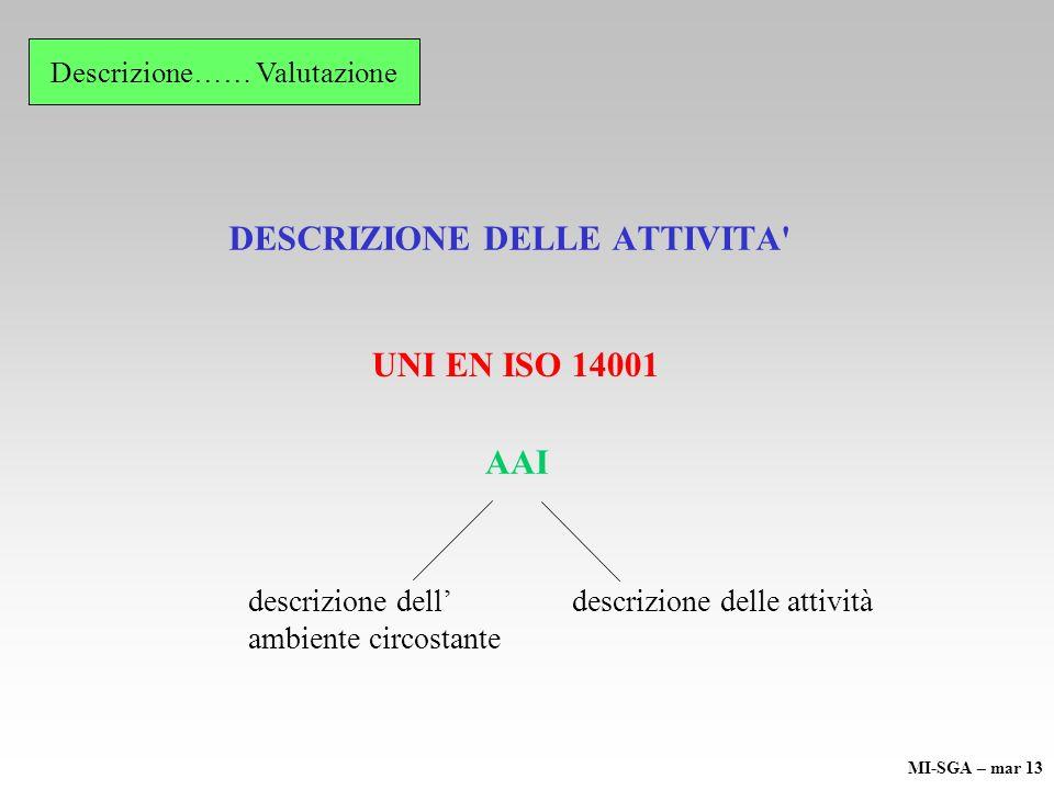 DESCRIZIONE DELLE ATTIVITA' Descrizione…… Valutazione descrizione dell ambiente circostante descrizione delle attività AAI UNI EN ISO 14001 MI-SGA – m