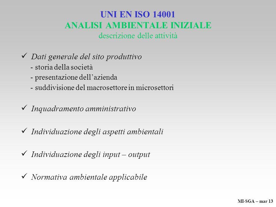 UNI EN ISO 14001 ANALISI AMBIENTALE INIZIALE descrizione delle attività Dati generale del sito produttivo - storia della società - presentazione dellazienda - suddivisione del macrosettore in microsettori Inquadramento amministrativo Individuazione degli aspetti ambientali Individuazione degli input – output Normativa ambientale applicabile MI-SGA – mar 13