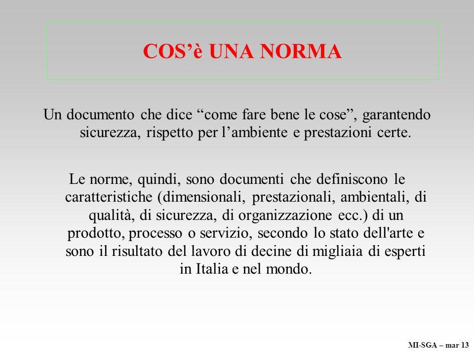 AZIENDE CERTIFICATE ISO 14001 dati ACCREDIA aggiornati al 2013 ITALIA NORMA CAMPANIA UNI EN ISO 14001:2004 185991263 MI-SGA – mar 13