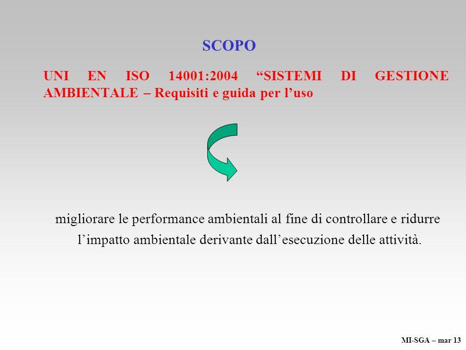 SCOPO UNI EN ISO 14001:2004 SISTEMI DI GESTIONE AMBIENTALE – Requisiti e guida per luso migliorare le performance ambientali al fine di controllare e
