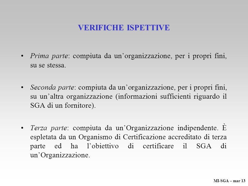 VERIFICHE ISPETTIVE Prima parte: compiuta da unorganizzazione, per i propri fini, su se stessa. Seconda parte: compiuta da unorganizzazione, per i pro