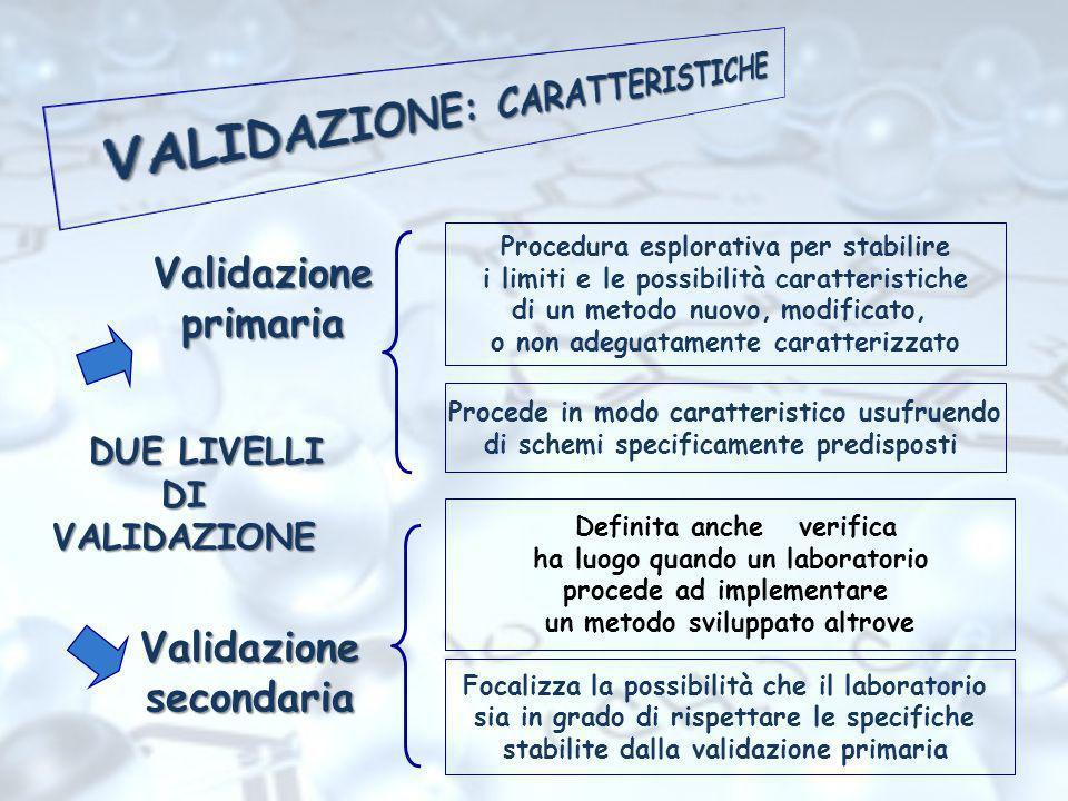 DUE LIVELLI DUE LIVELLIDIVALIDAZIONE Procede in modo caratteristico usufruendo di schemi specificamente predisposti Validazioneprimaria Procedura espl