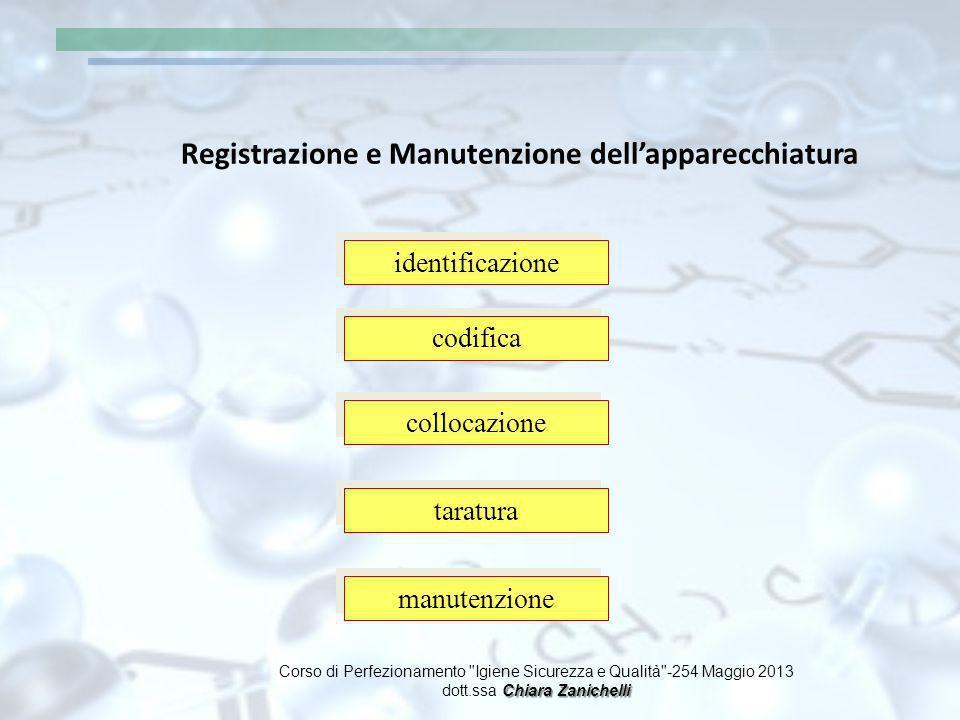 identificazione codifica collocazione taratura manutenzione Registrazione e Manutenzione dellapparecchiatura Corso di Perfezionamento